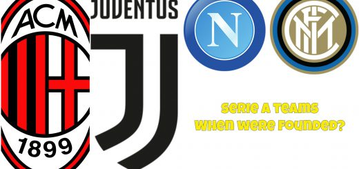 Inter Milan Logo History