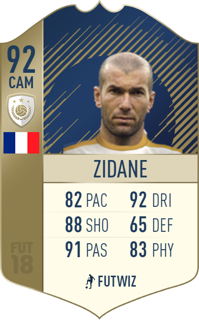 Zidane FIFA 18 FUT Icon